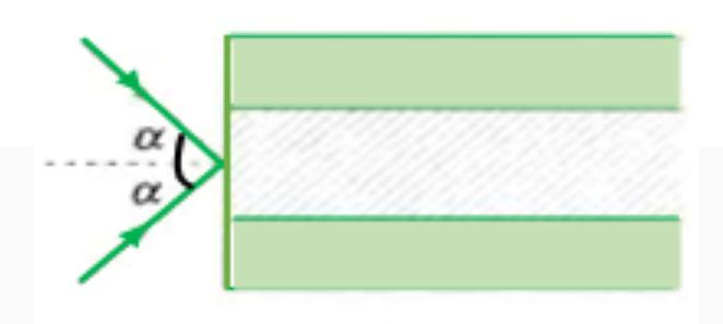 Một sợi quang hình trụ, lõi có chiết suất n1 = 1,5, phần vỏ bọc có chiết suất hình ảnh 1