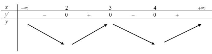 Cho hàm số f(x), bảng xét dấu của fprime(x) như sau: Hàm số y=f(5-2 x) đồng hình ảnh