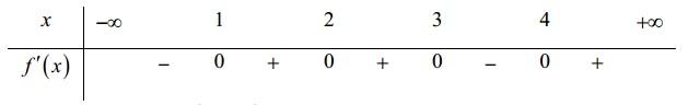 Cho hàm số f(x) có bảng xét dấu của đạo hàm như sauHàm số y=3 f(x+2)-x3+3 x đồng hình ảnh