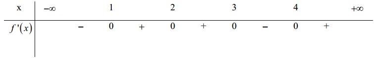 Cho hàm số f(x) có bảng xét dấu của đạo hàm như sau :Hàm số y=2 hình ảnh