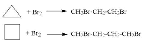 Khi sục khí xicloankan vào dung dịch brom thì có hiện tượng nào sau đây