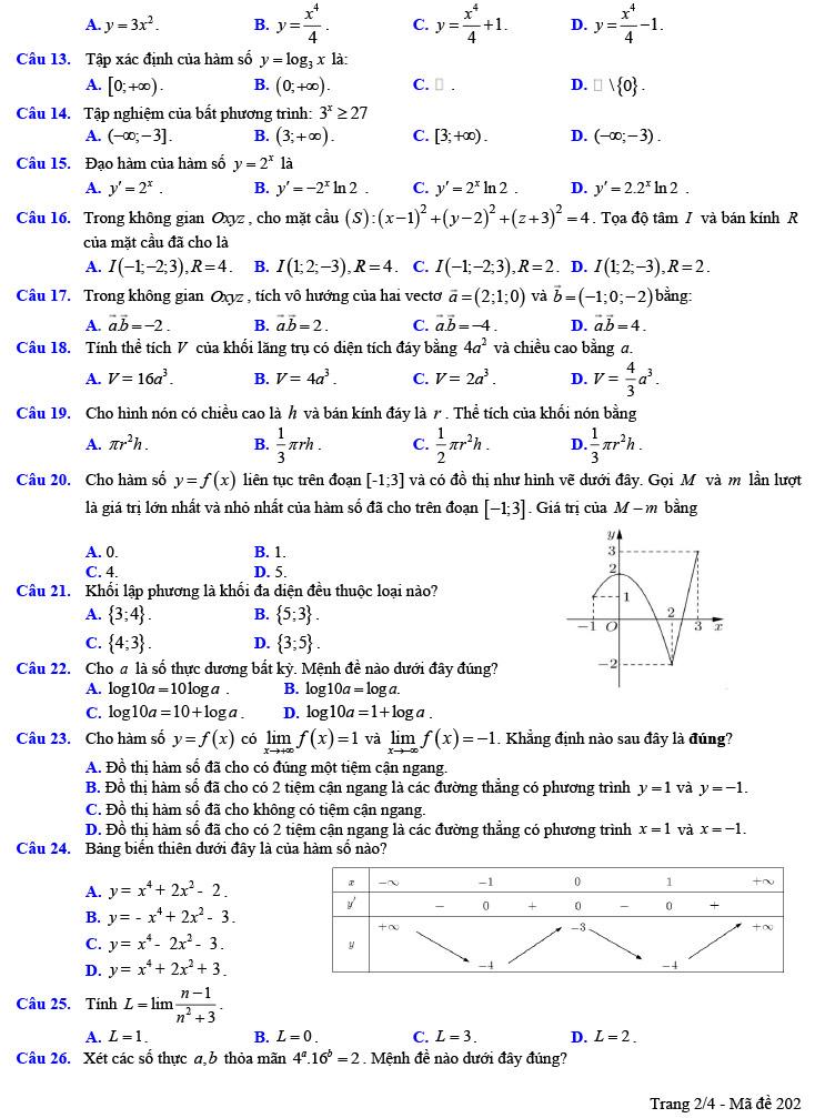 đề thi thử tốt nghiệp thpt môn toán trần phú lần 1 ảnh 2 mã đề 202