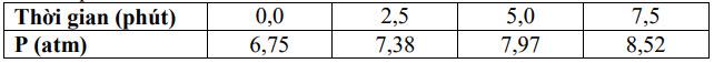 Dựa vào thông tin dưới đây để trả lời các câu từ 91 đến 93Axeton (CH3)2CO, M = hình ảnh