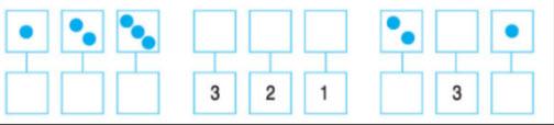 giai bai tap sgk toan 1: cac so 1, 2, 3 trang 12, 13 anh 3